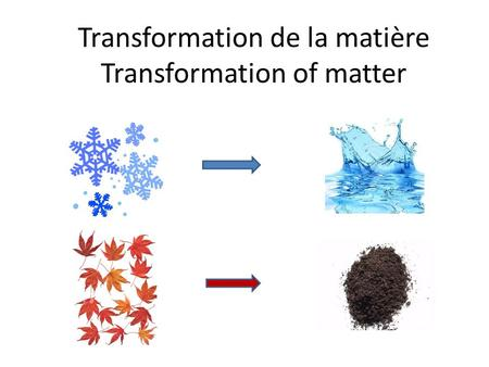 Transformation de la matière Transformation of matter.