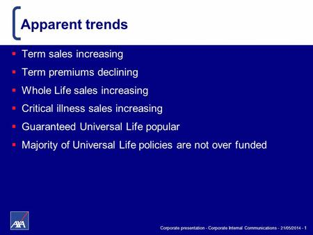 Corporate presentation - Corporate Internal Communications - 21/05/2014 - 1 Apparent trends Term sales increasing Term premiums declining Whole Life sales.