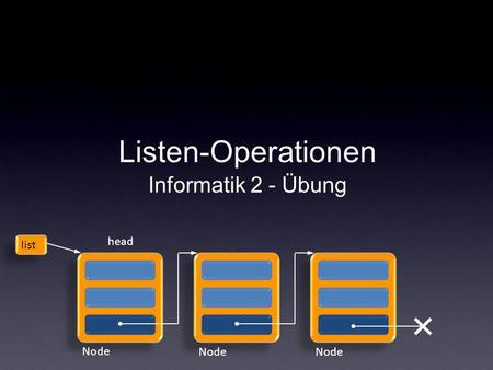 Listen-Operationen Informatik 2 - Übung Klemens Schwarz head list Node.