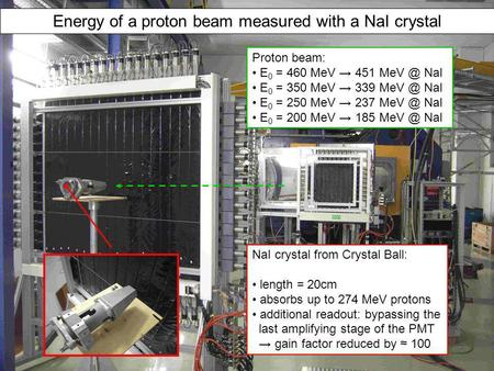 Energy of a proton beam measured with a NaI crystal NaI crystal from Crystal Ball: length = 20cm absorbs up to 274 MeV protons additional readout: bypassing.