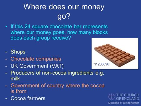 Where does our money go? If this 24 square chocolate bar represents where our money goes, how many blocks does each group receive? Shops Chocolate companies.