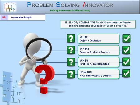 P roblem S olving I nnovator Solving Tomorrows Problems Today IS - IS NOT / COMPARITIVE ANALYSIS motivates deliberate thinking about the Boundaries of.