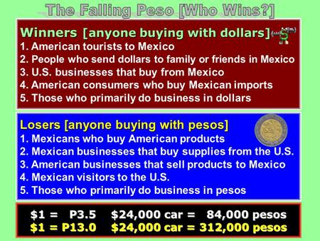 Losers [anyone buying with pesos] 1. Mexicans who buy American products 2. Mexican businesses that buy supplies from the U.S. 3. American businesses that.