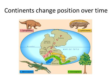 Continents change position over time