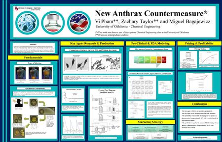 Fundamentals New Anthrax Countermeasure* Vi Pham**, Zachary Taylor** and Miguel Bagajewicz University of Oklahoma - Chemical Engineering (*) This work.