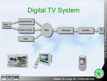 Digital TV System Mux Video Encoder Signal Source Audio Encoder