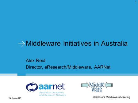 14-Nov-05 JISC Core Middleware Meeting 1 Middleware Initiatives in Australia Alex Reid Director, eResearch/Middleware, AARNet.