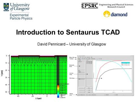 Introduction to Sentaurus TCAD David Pennicard – University of Glasgow.