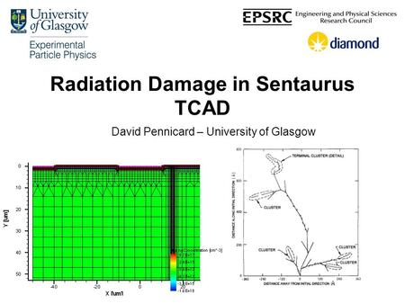 Radiation Damage in Sentaurus TCAD David Pennicard – University of Glasgow.