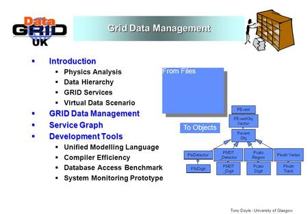 UK Tony Doyle - University of Glasgow Grid Data Management Introduction Introduction Physics Analysis Data Hierarchy GRID Services Virtual Data Scenario.