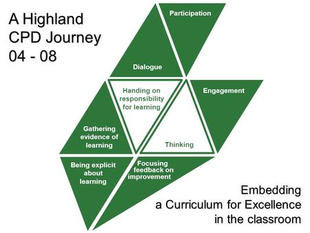 Being explicit about learning Focusing feedback on improvement Gathering evidence of learning Handing on responsibility for learning Participation Dialogue.