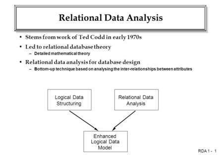 RDA 1 - 1 Relational Data Analysis Stems from work of Ted Codd in early 1970s Led to relational database theory –Detailed mathematical theory Relational.