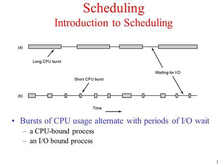 1 Scheduling Introduction to Scheduling Bursts of CPU usage alternate with periods of I/O wait –a CPU-bound process –an I/O bound process.