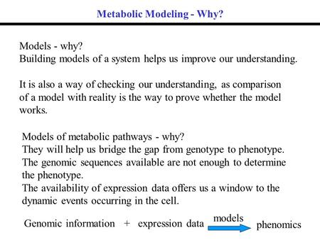 Metabolic Modeling - Why? Models - why? Building models of a system helps us improve our understanding. It is also a way of checking our understanding,