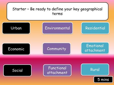 Starter – Be ready to define your key geographical terms Urban Community Functional attachment Emotional attachment Residential Environmental Social Rural.