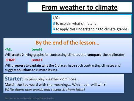 L/O: To explain what climate is To apply this understanding to climate graphs From weather to climate Starter: Starter: In pairs play weather dominoes.