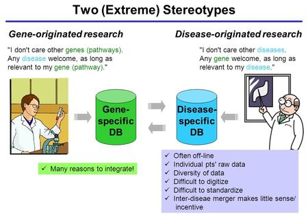 Gene- specific DB Disease- specific DB I don't care other genes (pathways). Any disease welcome, as long as relevant to my gene (pathway). I don't care.