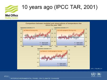© Crown copyright Met Office 10 years ago (IPCC TAR, 2001)