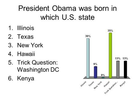 President Obama was born in which U.S. state 1.Illinois 2.Texas 3.New York 4.Hawaii 5.Trick Question: Washington DC 6.Kenya.