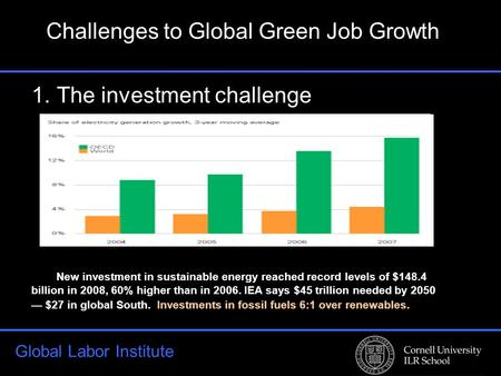 Global Labor Institute 1.The investment challenge New investment in sustainable energy reached record levels of $148.4 billion in 2008, 60% higher than.