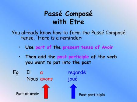 Passé Composé with Etre You already know how to form the Passé Composé tense. Here is a reminder: Past participle Part of avoir Use part of the present.