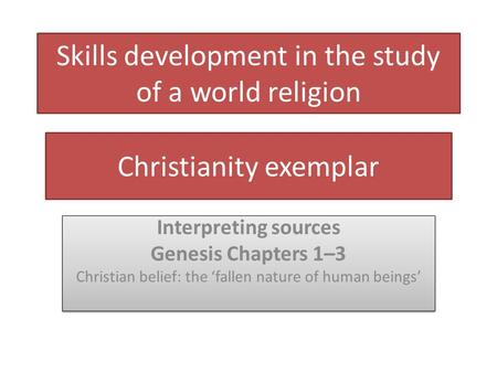 Skills development in the study of a world religion Interpreting sources Genesis Chapters 1–3 Christian belief: the fallen nature of human beings Interpreting.
