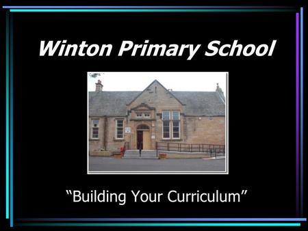 Winton Primary School Building Your Curriculum. High Level Curriculum Plan Year 1 Embedding AifL – learning rounds Recognising wider achievement – celebrating.