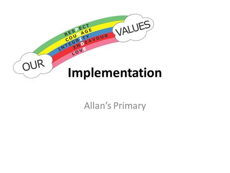 Allans Primary Implementation. Were practising our numbers. We worked in a group. Someone said a number and we wrote it.