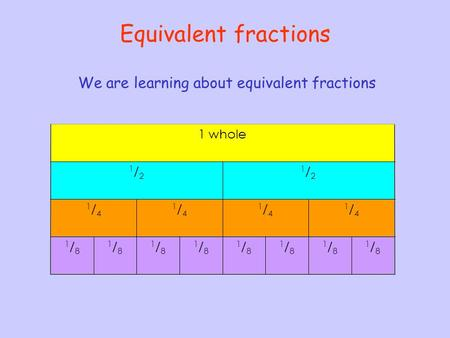 Equivalent fractions 1 whole 1/21/2 1/21/2 1/41/4 1/41/4 1/41/4 1/41/4 1/81/8 1/81/8 1/81/8 1/81/8 1/81/8 1/81/8 1/81/8 1/81/8 We are learning about equivalent.