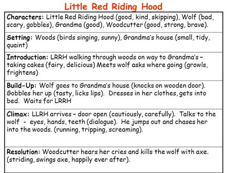 Little Red Riding Hood Characters: Little Red Riding Hood (good, kind, skipping), Wolf (bad, scary, gobbles), Grandma (good), Woodcutter (good, strong,