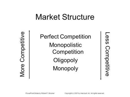 PowerPoint Slides by Robert F. BrookerCopyright (c) 2001 by Harcourt, Inc. All rights reserved. Market Structure Perfect Competition Monopolistic Competition.