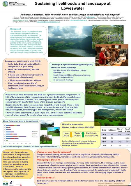 Sustaining livelihoods and landscape at Loweswater www.ceh.ac.uk Integrated science for our changing world Authors: Lisa Norton 1, John Rockliffe 2, Helen.