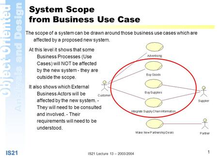 IS21IS21 IS21 Lecture 13 – 2003/2004 1 System Scope from Business Use Case The scope of a system can be drawn around those business use cases which are.