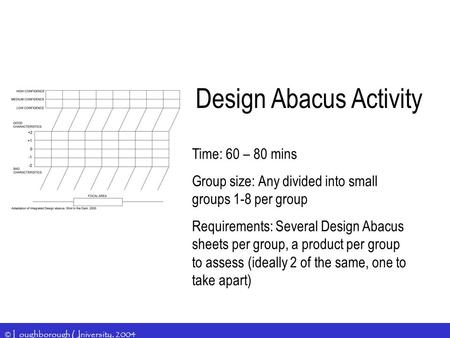 © Loughborough University, 2004 Design Abacus Activity Time: 60 – 80 mins Group size: Any divided into small groups 1-8 per group Requirements: Several.
