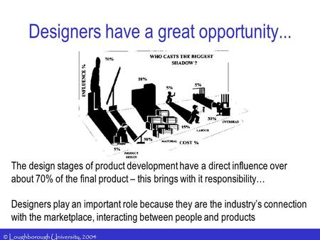 © Loughborough University, 2004 Designers have a great opportunity... The design stages of product development have a direct influence over about 70% of.