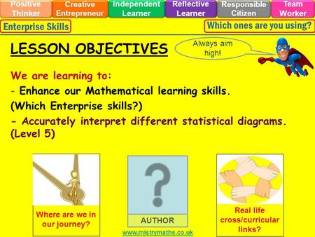 We are learning to: - Enhance our Mathematical learning skills. (Which Enterprise skills?) - Accurately interpret different statistical diagrams. (Level.