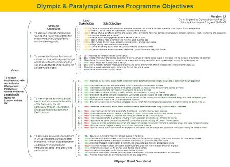 Olympic & Paralympic Games Programme Objectives 1.1LOCOG - Deliver an inspirational environment and experience for athletes and provide a first class experience.