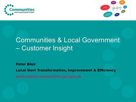 Communities & Local Government – Customer Insight Peter Blair Local Govt Transformation, Improvement & Efficiency
