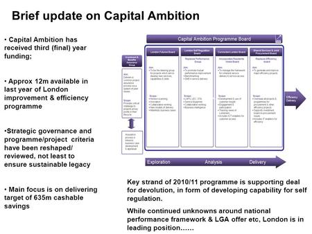 Brief update on Capital Ambition Capital Ambition has received third (final) year funding; Approx 12m available in last year of London improvement & efficiency.