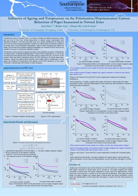 Influence of Ageing and Temperature on the Polarization/Depolarization Current Behaviour of Paper Immersed in Natural Ester Jian Hao 1, 2*, Ruijin Liao.