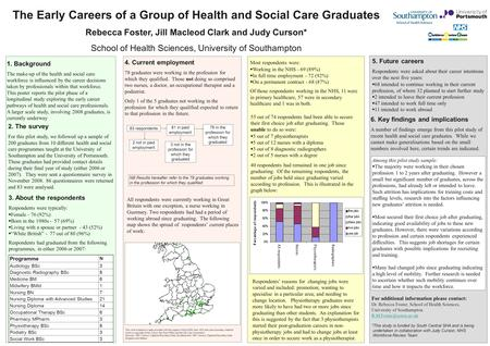 The Early Careers of a Group of Health and Social Care Graduates Rebecca Foster, Jill Macleod Clark and Judy Curson* School of Health Sciences, University.