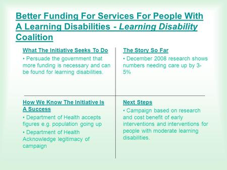 Better Funding For Services For People With A Learning Disabilities - Learning Disability CoalitionLearning Disability Coalition What The Initiative Seeks.