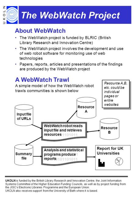 The WebWatch Project About WebWatch The WebWatch project is funded by BLRIC (British Library Research and Innovation Centre) The WebWatch project involves.