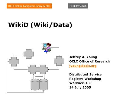 WikiD (Wiki/Data) Jeffrey A. Young OCLC Office of Research Distributed Service Registry Workshop Warwick, UK 14 July 2005.