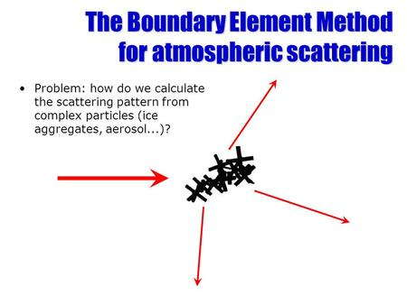 The Boundary Element Method for atmospheric scattering Problem: how do we calculate the scattering pattern from complex particles (ice aggregates, aerosol...)?