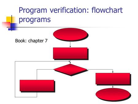 Program verification: flowchart programs Book: chapter 7.