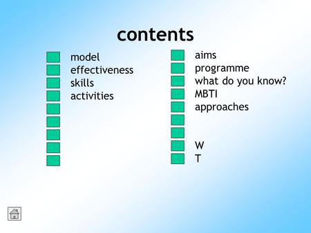 Contents model effectiveness skills activities aims programme what do you know? MBTI approaches W T.