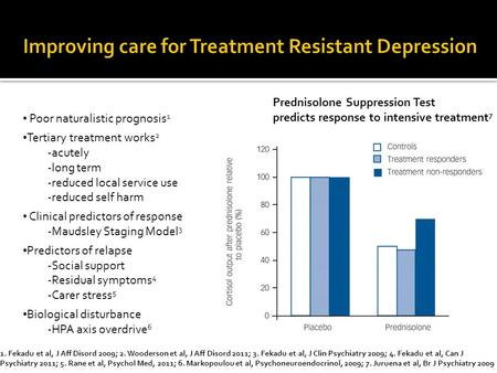 Improving care for Treatment Resistant Depression Prednisolone Suppression Test predicts response to intensive treatment 7 Poor naturalistic prognosis.