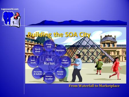 Logosworld.com Building the SOA City From Waterfall to Marketplace 1.