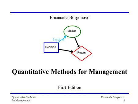 Emanuele Borgonovo 1 Quantitative Methods for Management Emanuele Borgonovo Quantitative Methods for Management First Edition Decision Market Return Structural.